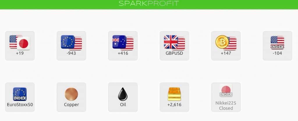 Sparkprofit Currencies