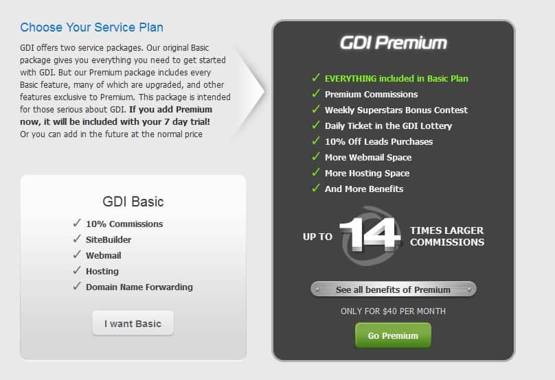 pricing plan GDI