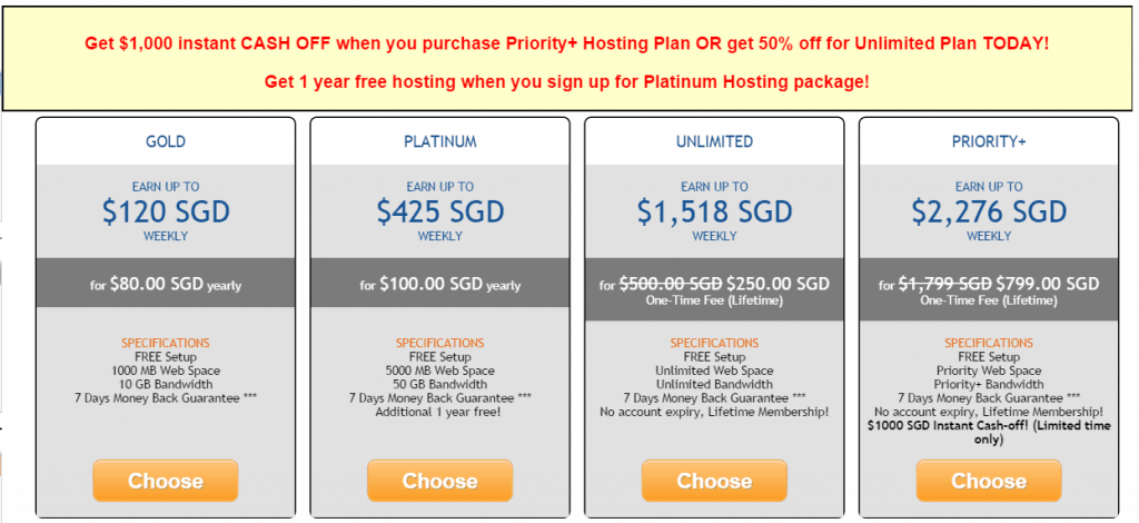 Whenyouhost price plans
