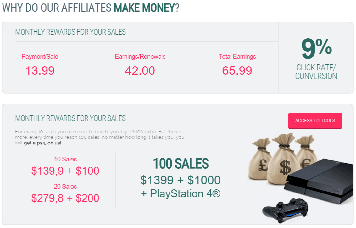 MakeMoneyRobot Affiliate
