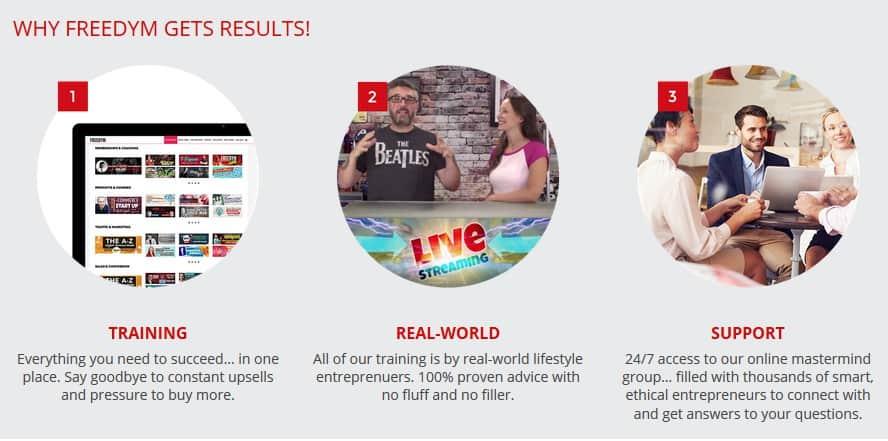 Freedym Results