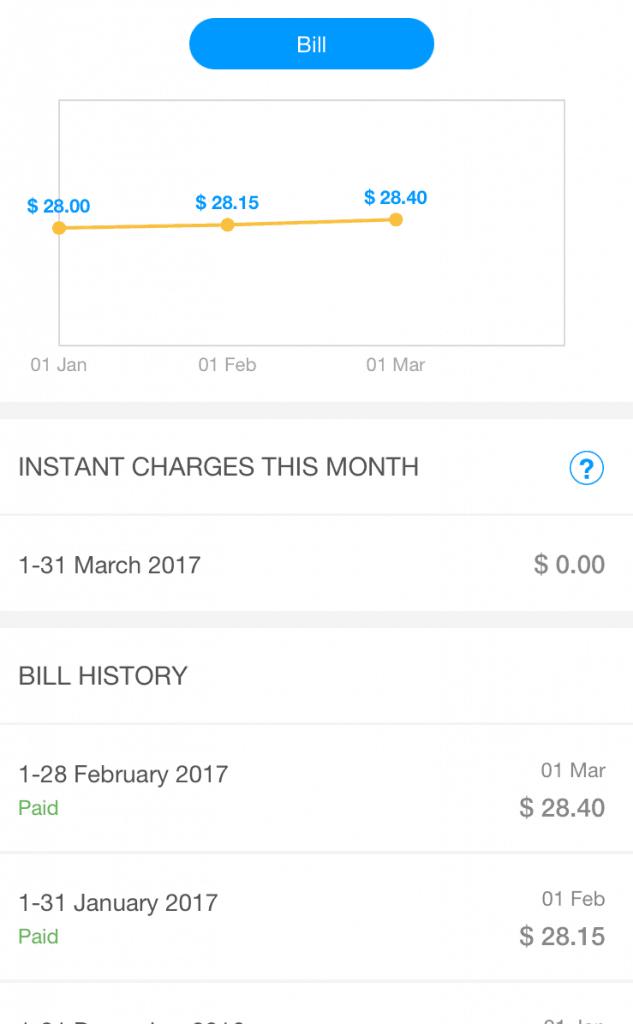 Circles Bill