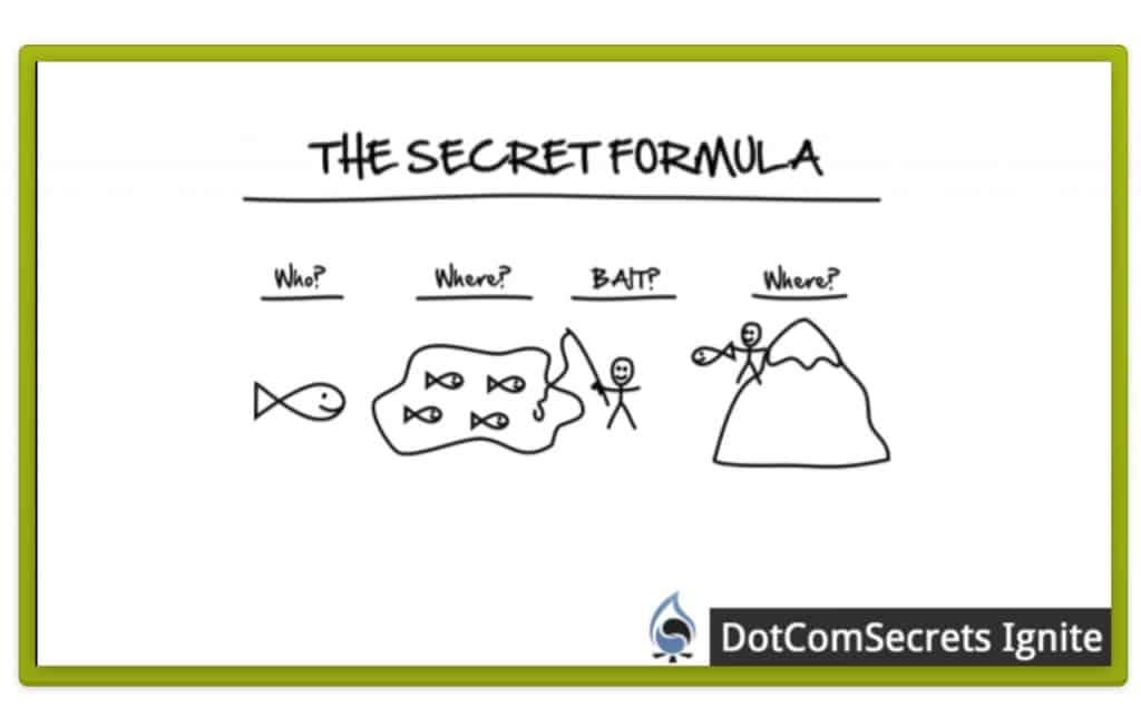 Affiliate Bootcamp Secret Formula