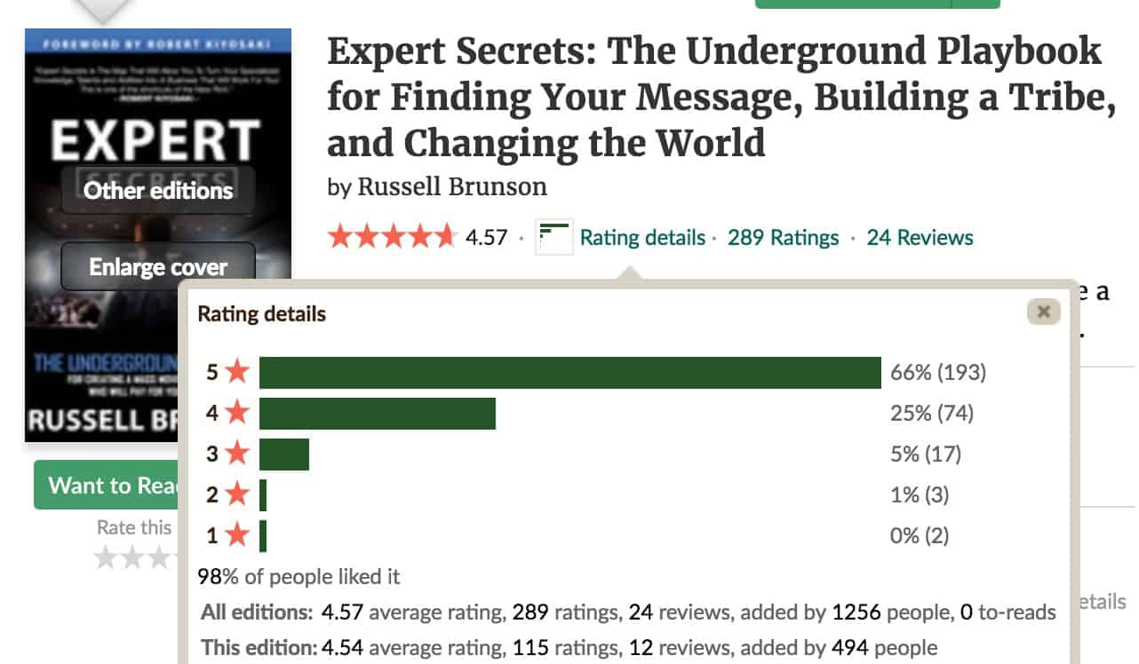 Expert Secrets Goodreads Review